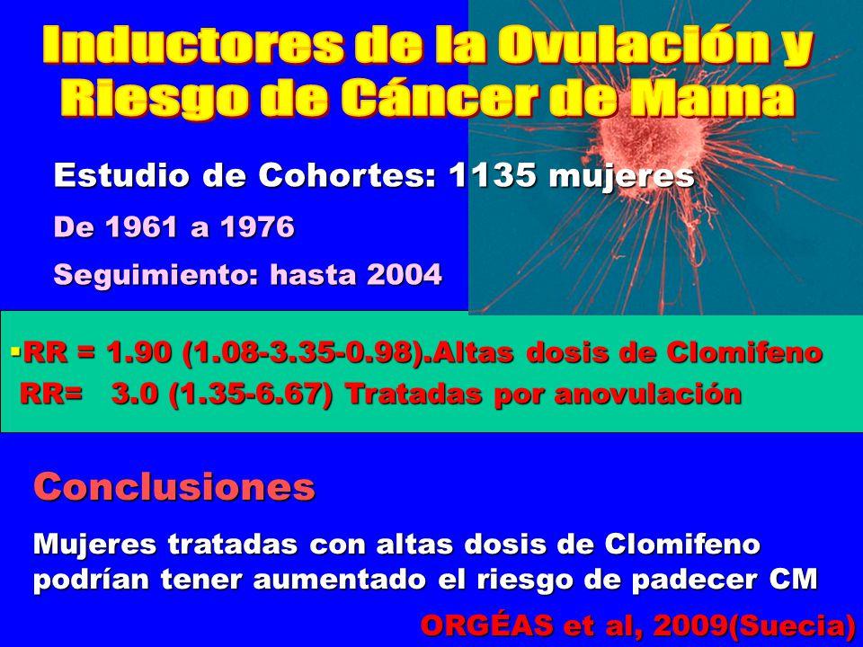 Conclusiones Estudio de Cohortes: 1135 mujeres De 1961 a 1976