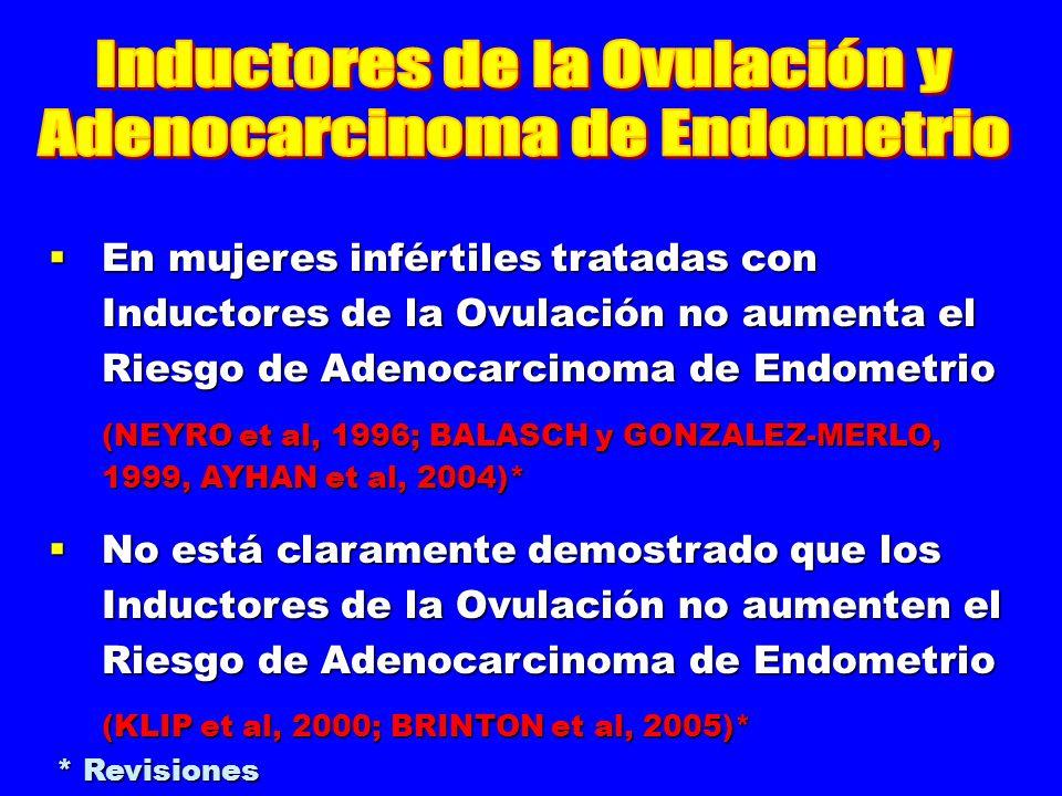 En mujeres infértiles tratadas con Inductores de la Ovulación no aumenta el Riesgo de Adenocarcinoma de Endometrio
