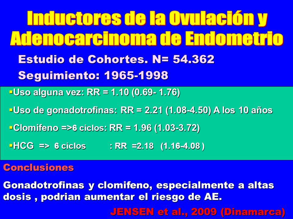 Estudio de Cohortes. N= 54.362 Seguimiento: 1965-1998 Conclusiones