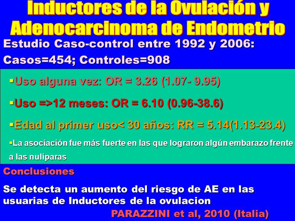Estudio Caso-control entre 1992 y 2006: Casos=454; Controles=908