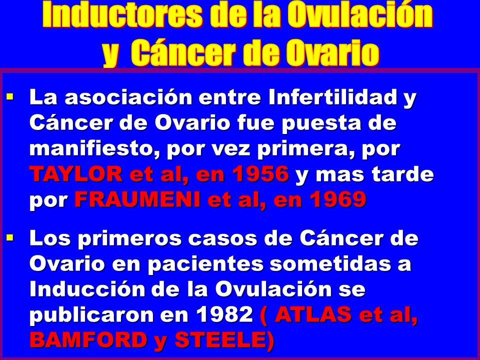 La asociación entre Infertilidad y Cáncer de Ovario fue puesta de manifiesto, por vez primera, por TAYLOR et al, en 1956 y mas tarde por FRAUMENI et al, en 1969