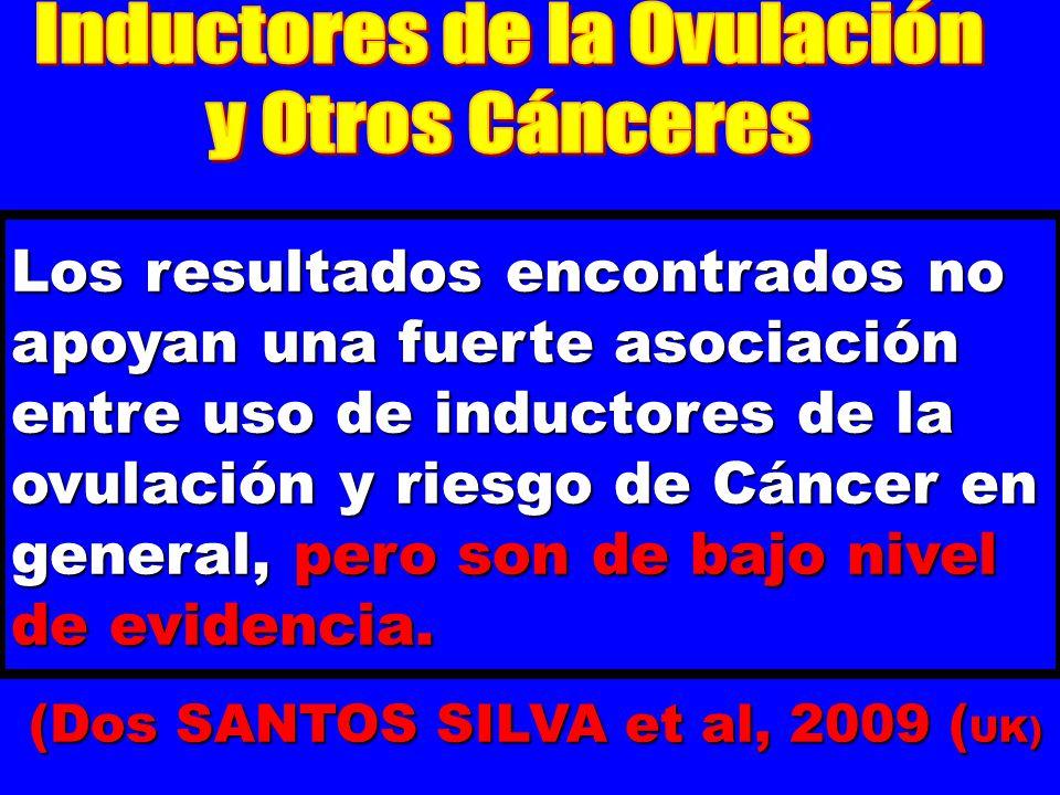 Los resultados encontrados no apoyan una fuerte asociación entre uso de inductores de la ovulación y riesgo de Cáncer en general, pero son de bajo nivel de evidencia.
