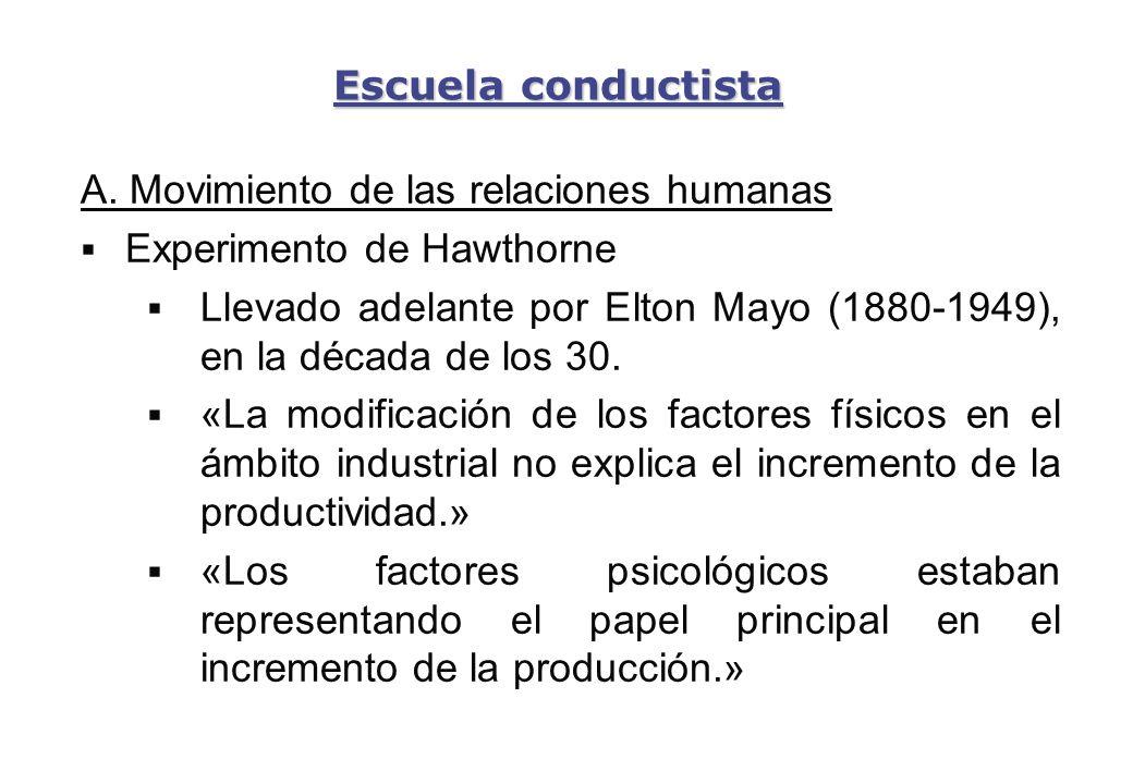 Escuela conductista A. Movimiento de las relaciones humanas. Experimento de Hawthorne.