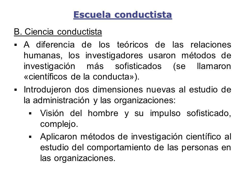 Escuela conductista B. Ciencia conductista.