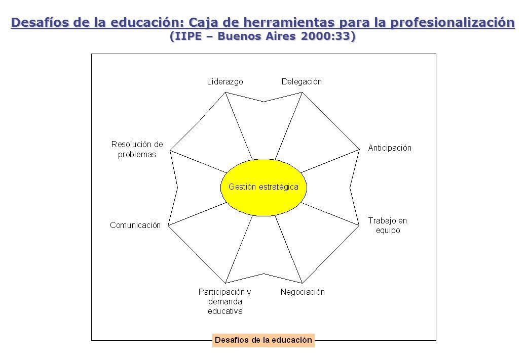 Desafíos de la educación: Caja de herramientas para la profesionalización