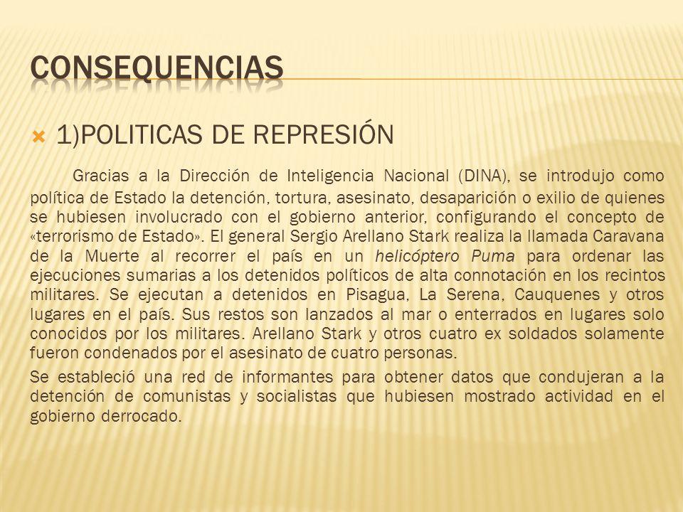 CONSEQUENCIAS 1)POLITICAS DE REPRESIÓN