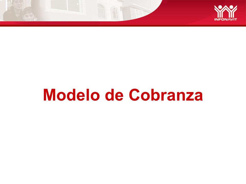 Modelo de Cobranza