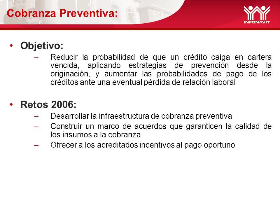 Cobranza Preventiva: Objetivo: Retos 2006: