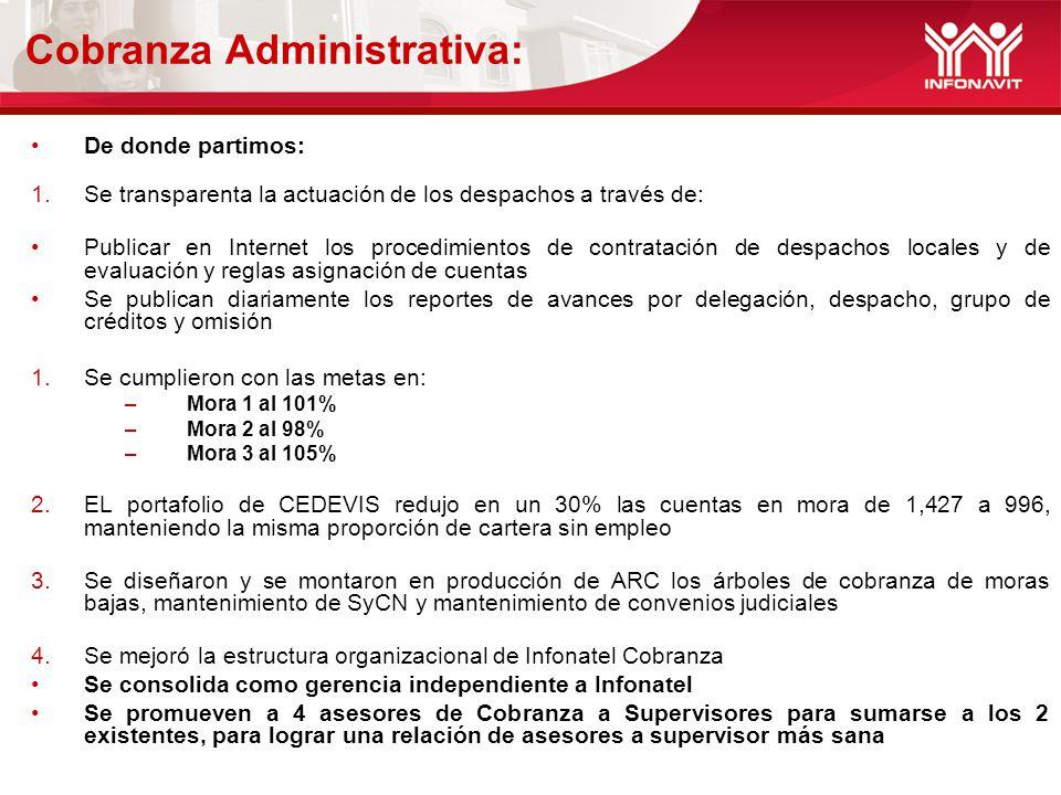 Cobranza Administrativa: