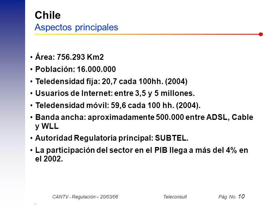 Chile Aspectos principales