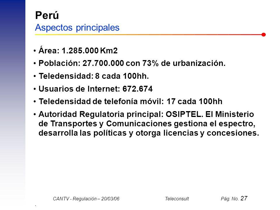 Perú Aspectos principales