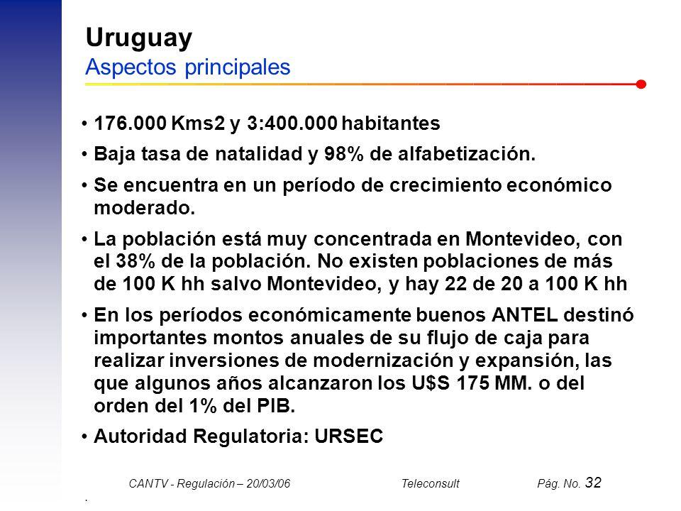 Uruguay Aspectos principales
