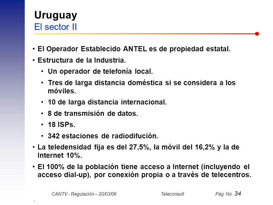 Uruguay El sector II El Operador Establecido ANTEL es de propiedad estatal. Estructura de la Industria.