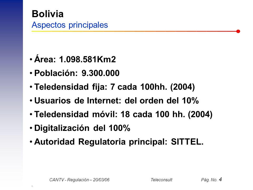 Bolivia Aspectos principales