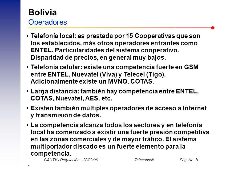 Bolivia Operadores