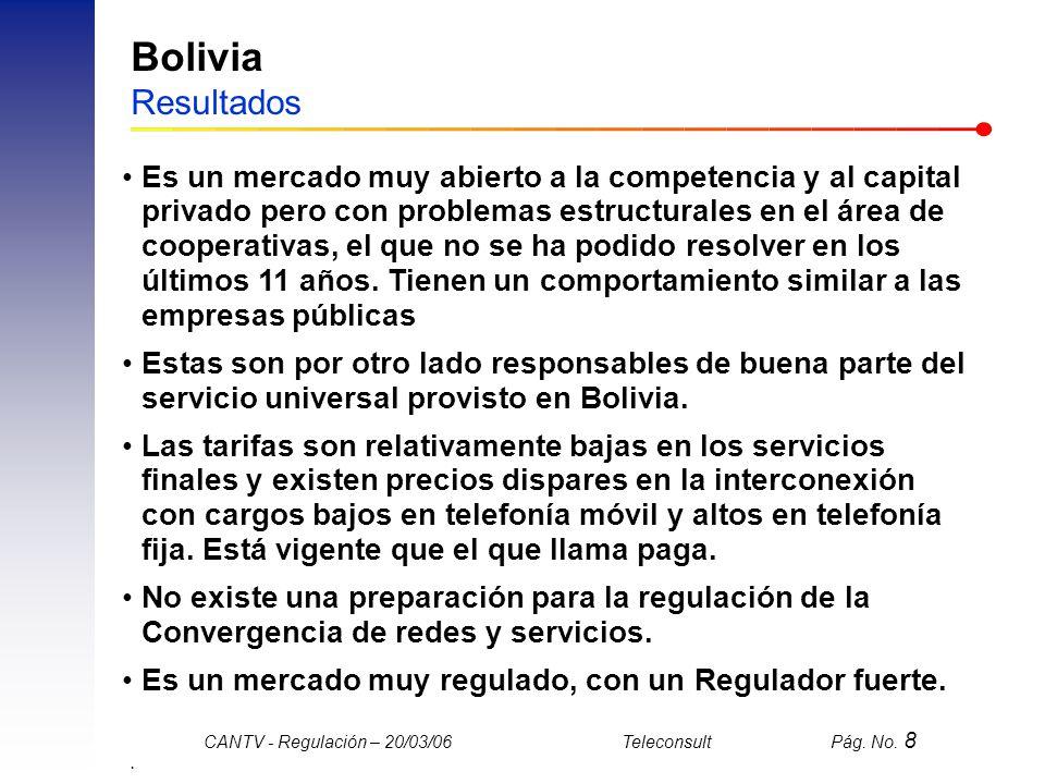 Bolivia Resultados