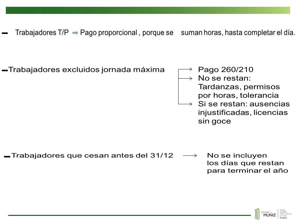 Trabajadores T/P Pago proporcional , porque se suman horas, hasta completar el día.