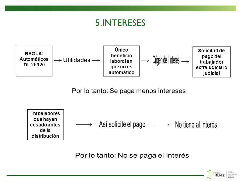 5.INTERESES No tiene al interés Origen de l interés Utilidades