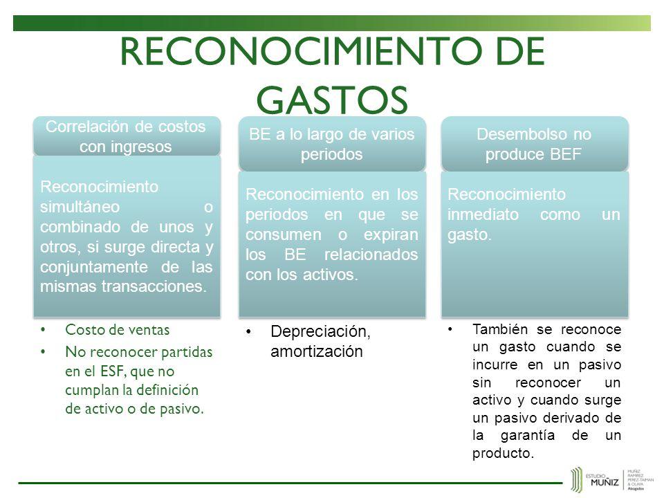 RECONOCIMIENTO DE GASTOS