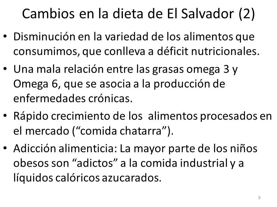 Cambios en la dieta de El Salvador (2)