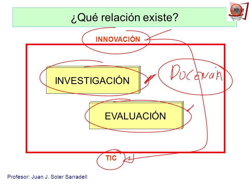 ¿Qué relación existe INNOVACIÓN INVESTIGACIÓN EVALUACIÓN TIC