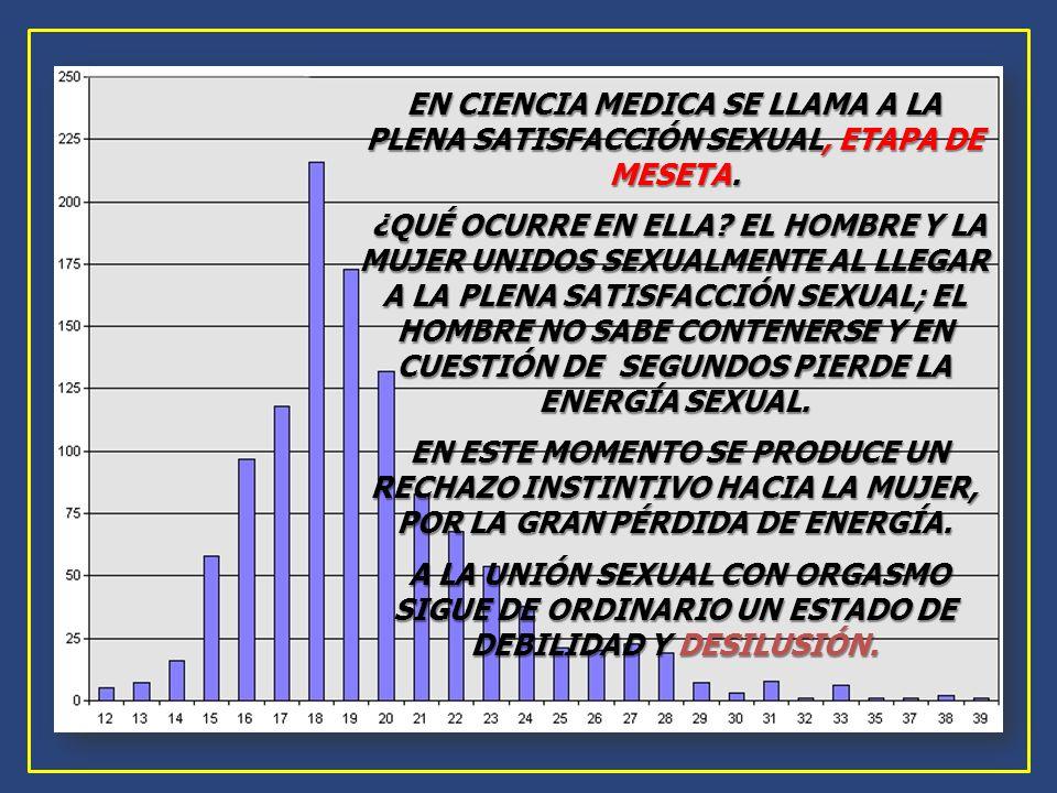 EN CIENCIA MEDICA SE LLAMA A LA PLENA SATISFACCIÓN SEXUAL, ETAPA DE MESETA.