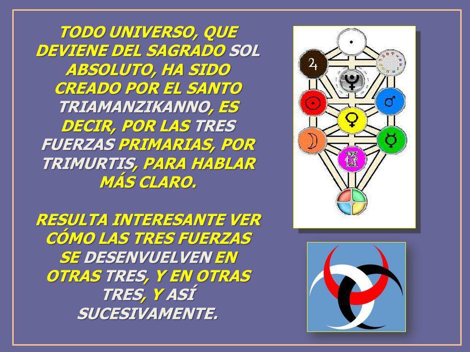 TODO UNIVERSO, QUE DEVIENE DEL SAGRADO SOL ABSOLUTO, HA SIDO CREADO POR EL SANTO TRIAMANZIKANNO, ES DECIR, POR LAS TRES FUERZAS PRIMARIAS, POR TRIMURTIS, PARA HABLAR MÁS CLARO.