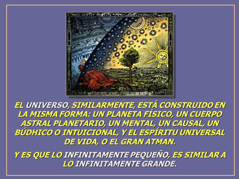 EL UNIVERSO, SIMILARMENTE, ESTÁ CONSTRUIDO EN LA MISMA FORMA: UN PLANETA FÍSICO, UN CUERPO ASTRAL PLANETARIO, UN MENTAL, UN CAUSAL, UN BÚDHICO O INTUICIONAL, Y EL ESPÍRITU UNIVERSAL DE VIDA, O EL GRAN ATMAN.