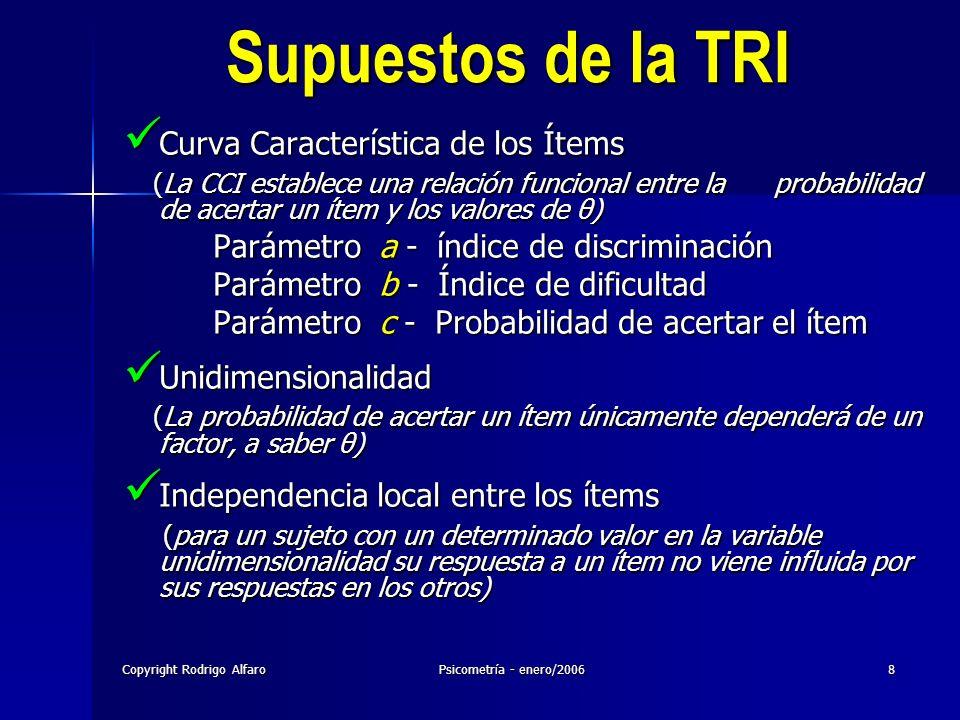 Supuestos de la TRI Curva Característica de los Ítems