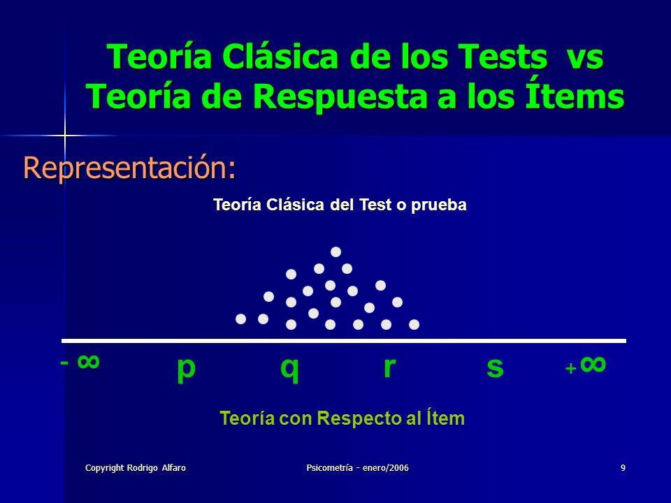 Teoría Clásica de los Tests vs Teoría de Respuesta a los Ítems