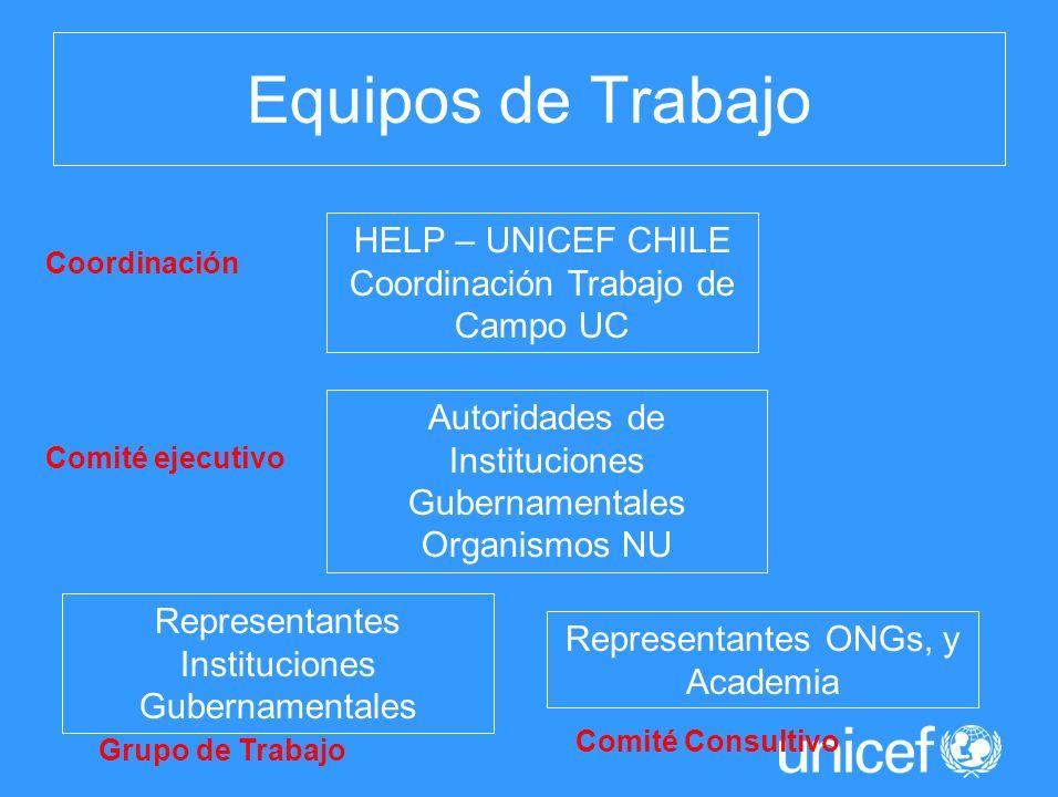Equipos de Trabajo HELP – UNICEF CHILE