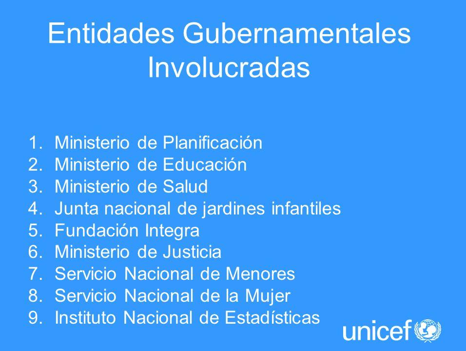 Entidades Gubernamentales Involucradas