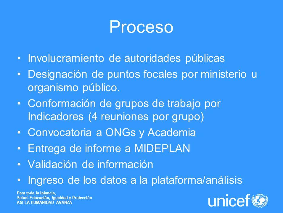 Proceso Involucramiento de autoridades públicas