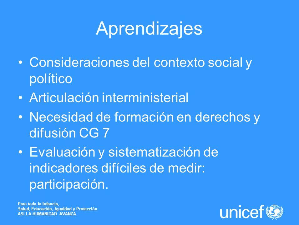 Aprendizajes Consideraciones del contexto social y político