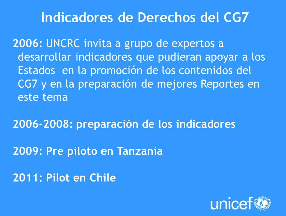 Indicadores de Derechos del CG7