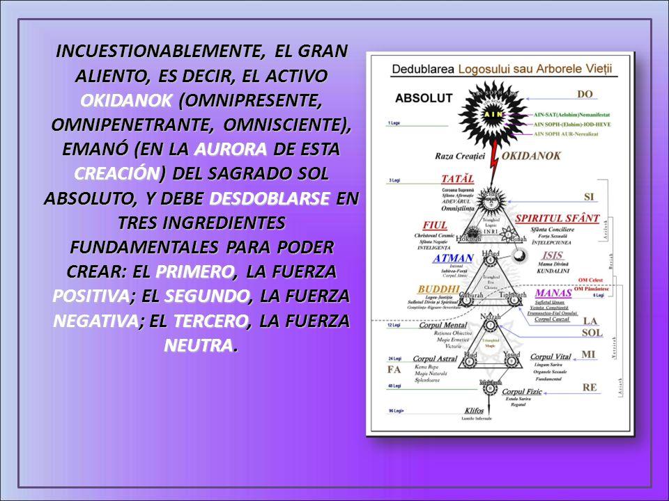 INCUESTIONABLEMENTE, EL GRAN ALIENTO, ES DECIR, EL ACTIVO OKIDANOK (OMNIPRESENTE, OMNIPENETRANTE, OMNISCIENTE), EMANÓ (EN LA AURORA DE ESTA CREACIÓN) DEL SAGRADO SOL ABSOLUTO, Y DEBE DESDOBLARSE EN TRES INGREDIENTES FUNDAMENTALES PARA PODER CREAR: EL PRIMERO, LA FUERZA POSITIVA; EL SEGUNDO, LA FUERZA NEGATIVA; EL TERCERO, LA FUERZA NEUTRA.