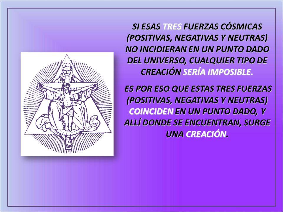 SI ESAS TRES FUERZAS CÓSMICAS (POSITIVAS, NEGATIVAS Y NEUTRAS) NO INCIDIERAN EN UN PUNTO DADO DEL UNIVERSO, CUALQUIER TIPO DE CREACIÓN SERÍA IMPOSIBLE.