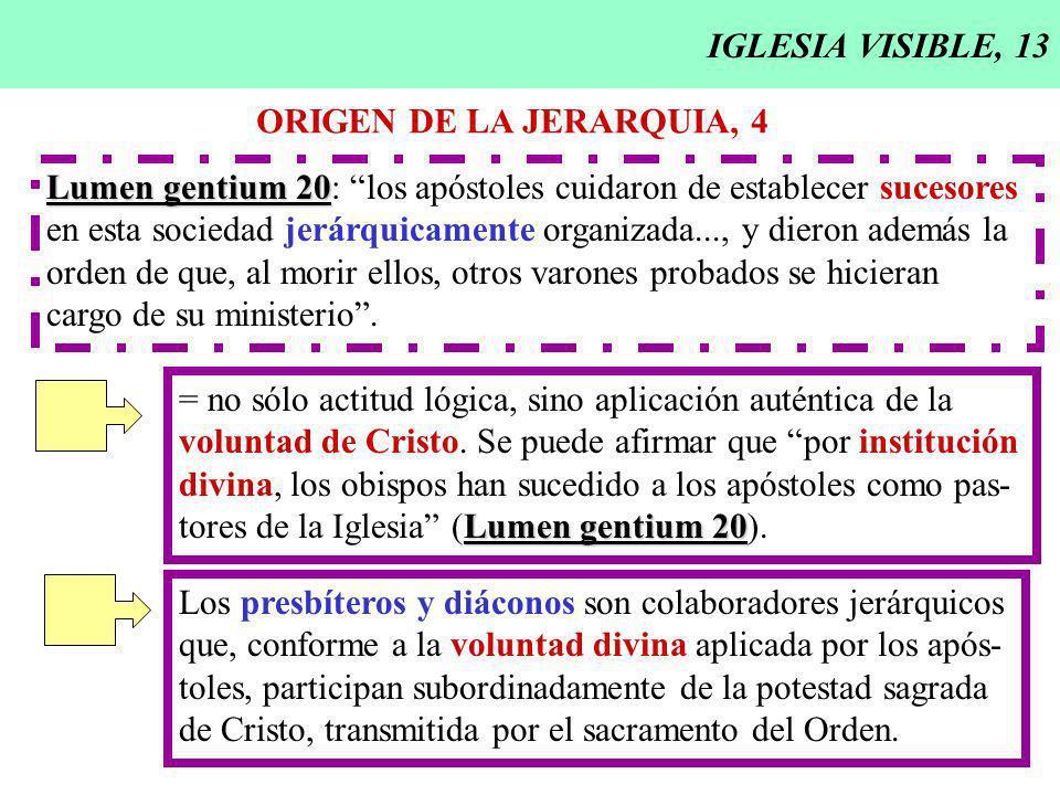 IGLESIA VISIBLE, 13 ORIGEN DE LA JERARQUIA, 4. Lumen gentium 20: los apóstoles cuidaron de establecer sucesores.