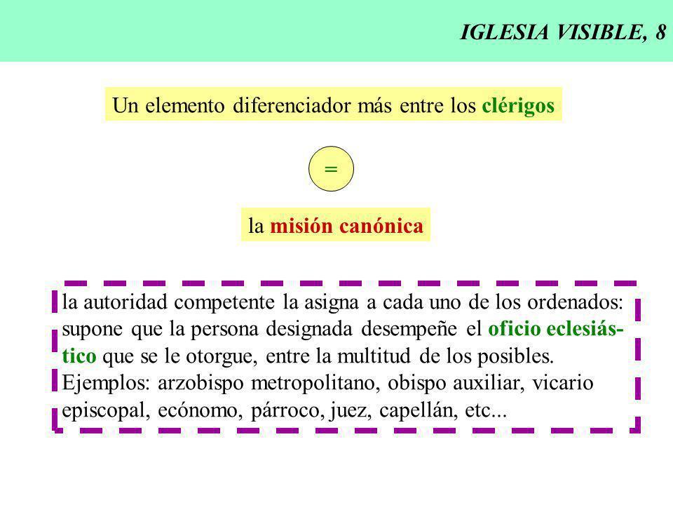 IGLESIA VISIBLE, 8 Un elemento diferenciador más entre los clérigos. = la misión canónica.