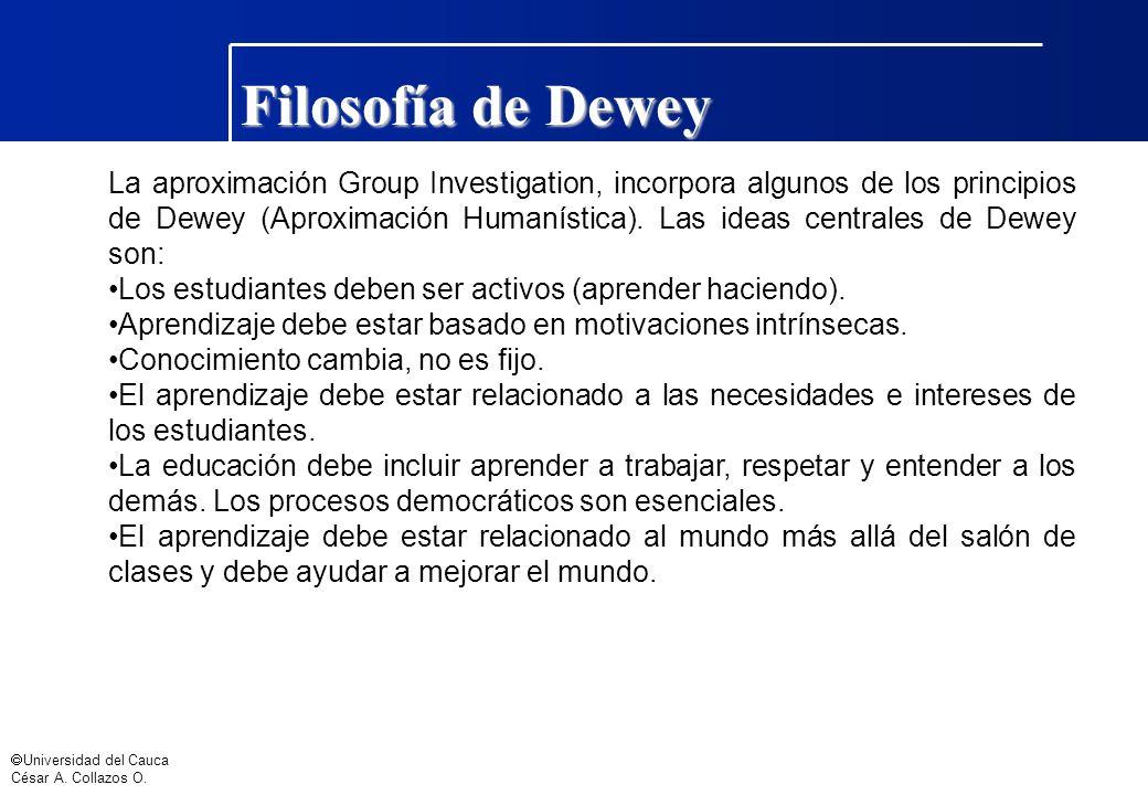 Filosofía de Dewey