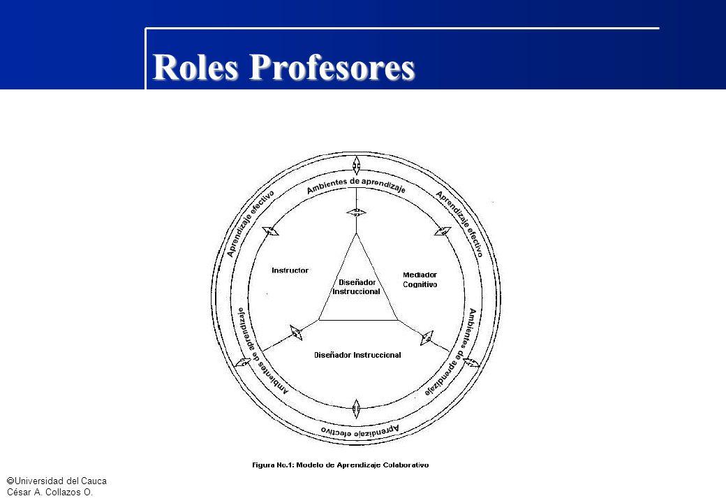 Roles Profesores ã Universidad del Cauca César A. Collazos O.
