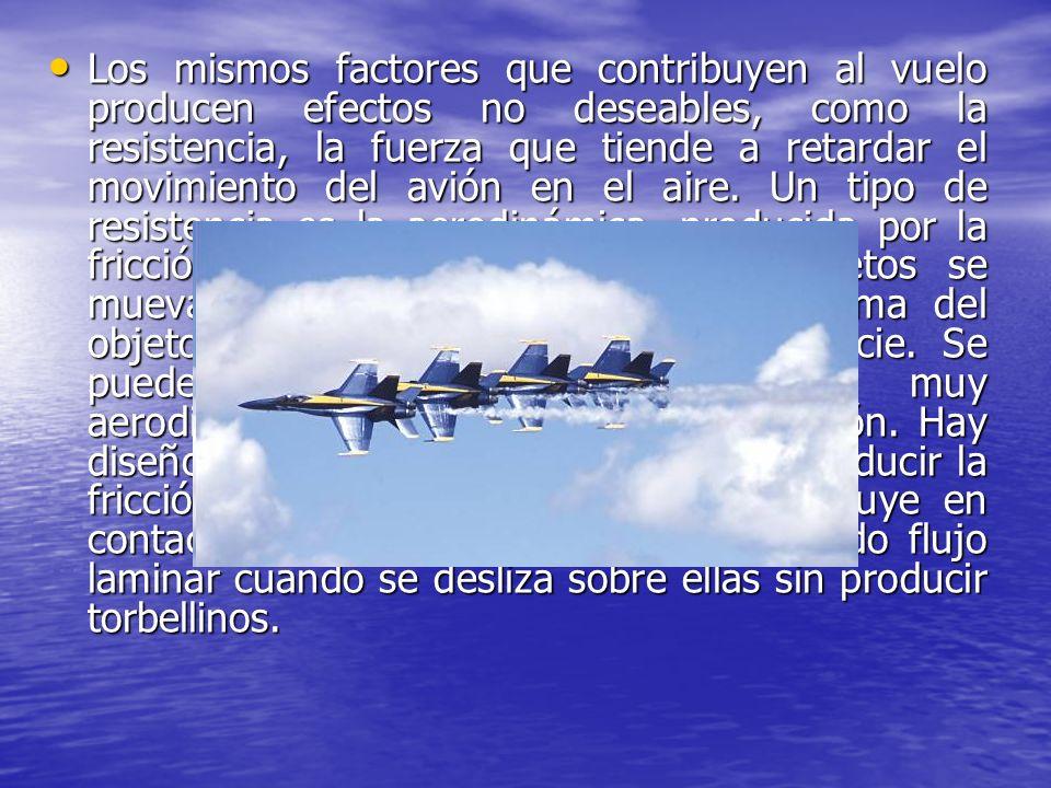 Los mismos factores que contribuyen al vuelo producen efectos no deseables, como la resistencia, la fuerza que tiende a retardar el movimiento del avión en el aire.