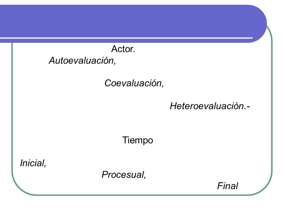 Autoevaluación, Coevaluación, Heteroevaluación.- Tiempo Inicial,
