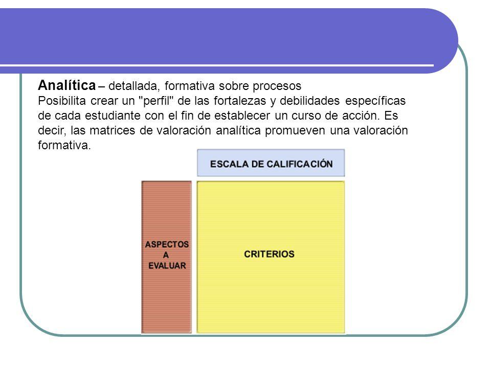 Analítica – detallada, formativa sobre procesos