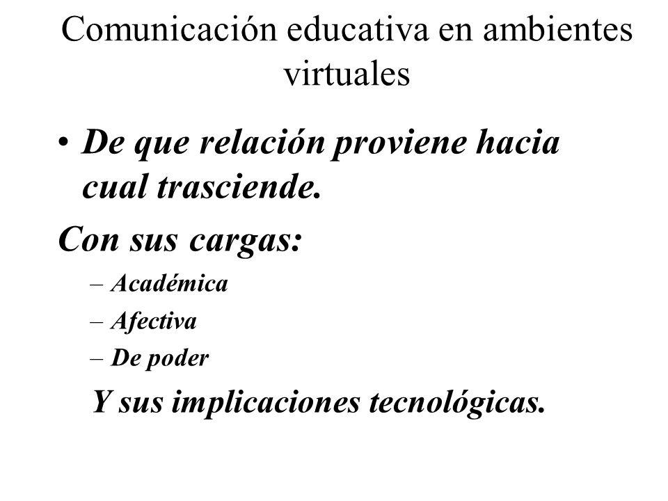 Comunicación educativa en ambientes virtuales