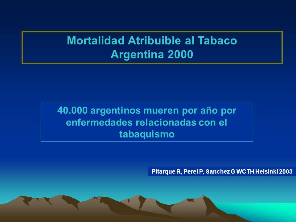 Mortalidad Atribuible al Tabaco Argentina 2000