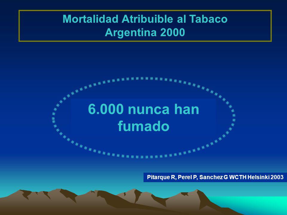 6.000 nunca han fumado Mortalidad Atribuible al Tabaco Argentina 2000