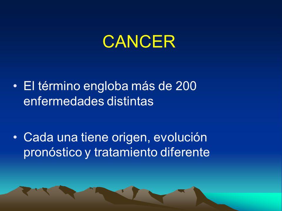 CANCER El término engloba más de 200 enfermedades distintas