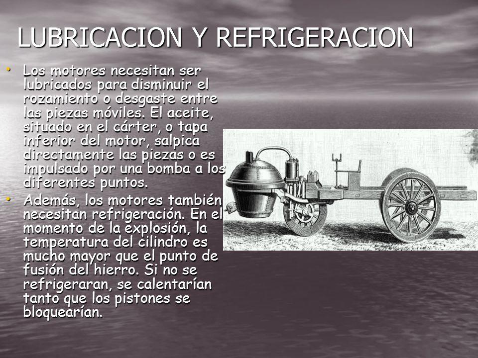 LUBRICACION Y REFRIGERACION