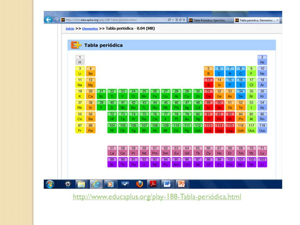 http://www.educaplus.org/play-188-Tabla-periódica.html